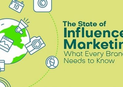 The State of Influencer Marketing: What Every Brand Needs to Know [Infographic]