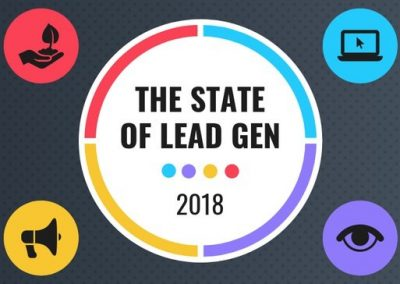 The State of Lead Gen 2018 [Infographic]