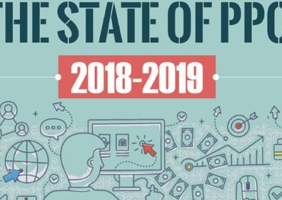 The State of Pay Per Click 2018-2019 [Infographic]