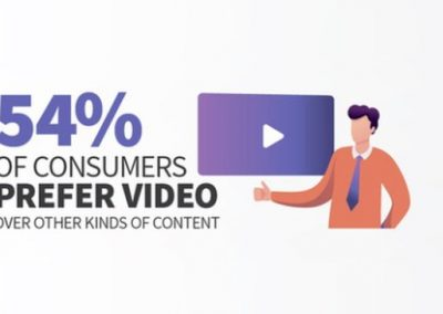 The State Of Video Marketing In 2020 [Infographic]