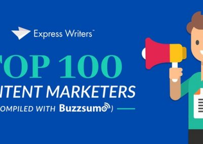 The Top 100 Content Marketers of 2018 [Infographic]
