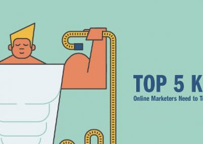 The Top 5 KPIs Online Marketers Need to Track and Improve [Infographic]