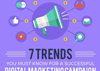 The Top 7 Digital Marketing Trends that Business Owners Should Follow [Infographic]
