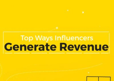 The Top Ways Influencers Generate Revenue [Infographic]