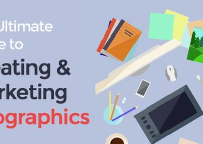 The Ultimate Guide to Creating and Marketing Infographics [Infographic]