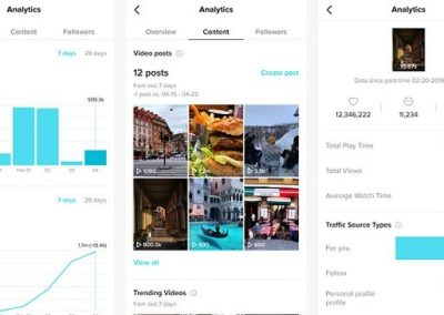 TikTok Provides an Overview of its Analytics Tools