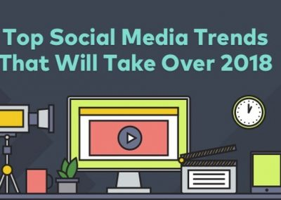 Top Social Media Trends That Will Take Over 2018 [Infographic]