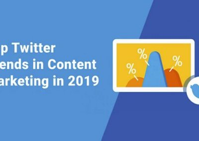 Top Twitter Trends in Content Marketing 2019 [Infographic]
