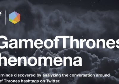 Twitter Publishes New Stats on Game of Thrones Discussion [Infographic]