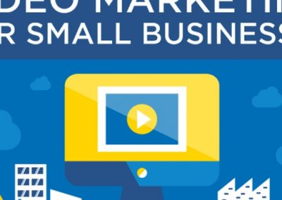Video Marketing for Small Business [Infographic]