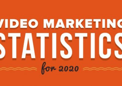 Video Marketing Statistics for 2020 [Infographic]