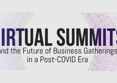 Virtual Events and the Future of Business Gatherings in the Post COVID-19 Era [Infographic]