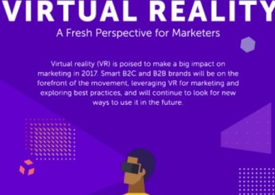 Virtual Reality: A Fresh Perspective for Marketers [Infographic]