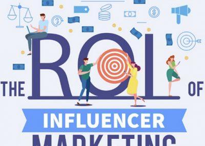 Ways to Track Influencer Marketing ROI [Infographic]