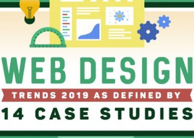Web Design Trends of 2019 [Infographic]