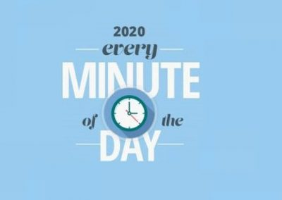 What Happens on the Internet Every Minute (2020 Version) [Infographic]