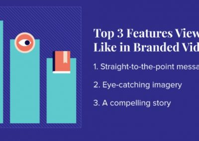 What Videos do Your Customers Want to See on Social Media? [Infographic]