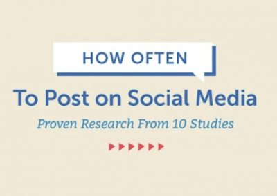 When & How Often You Should Post on Each Social Network [Infographic]