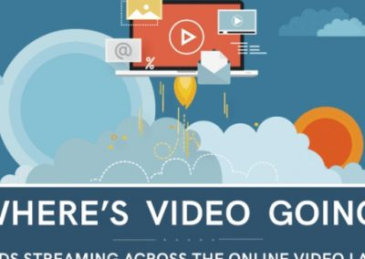 Where's Video Going? 10 Trends Streaming Across the Online Video Landscape [Infographic]