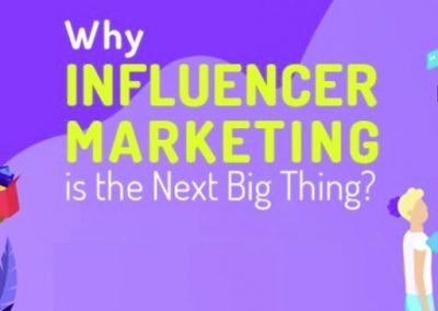Why Influencer Marketing is the Next Big Thing [Infographic]