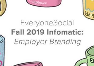 Why Your Company Must Use Social Media to Build its Employer Brand [Infographic]
