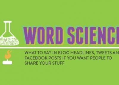 Word Science: 34 Words to Inspire More Sharing of Your Social Media Posts [Infographic]