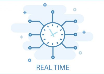 Workforce Optimization Ushers in the Real-Time Contact Center