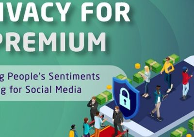 Would People Pay to Use Social Media Platforms to Avoid Data-Sharing? [Infographic]