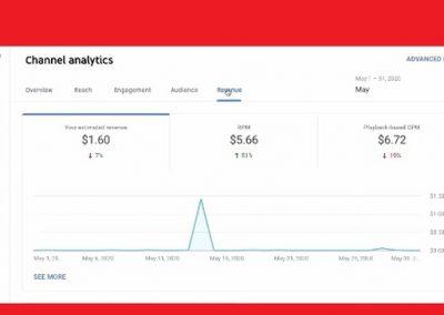 YouTube Adds New RPM Metric to Help Creators Better Understand Monetization Performance