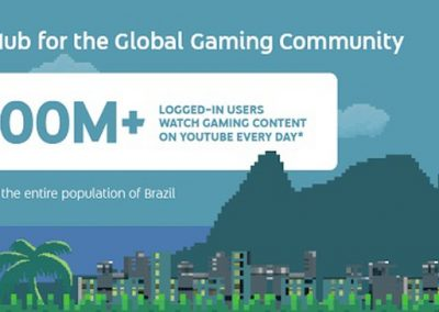 YouTube Announces Shut Down of Gaming App, New On-Platform Gaming Channel [Infographic]