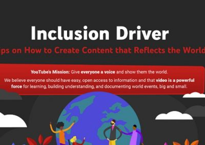 YouTube Provides Tips on How to Create More Inclusive Content [Infographic]