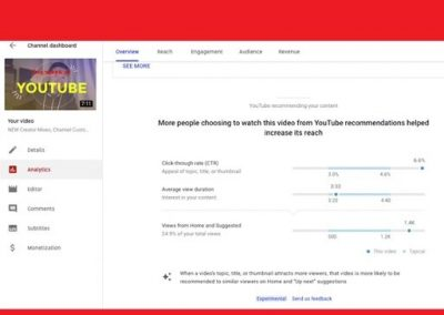 YouTube's Working on a New Analytics Overview Summary to Help Creators Maximize Performance