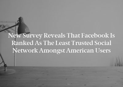 New survey reveals that Facebook is ranked as the least trusted social network amongst American users